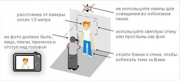 Требования в фото на грин карту