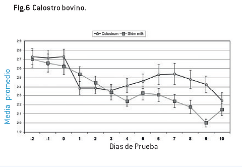 Utilización_de_la_inmunoglobulina_IgY_7.