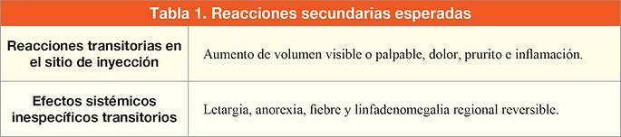 Guías de Vacunación_2.png