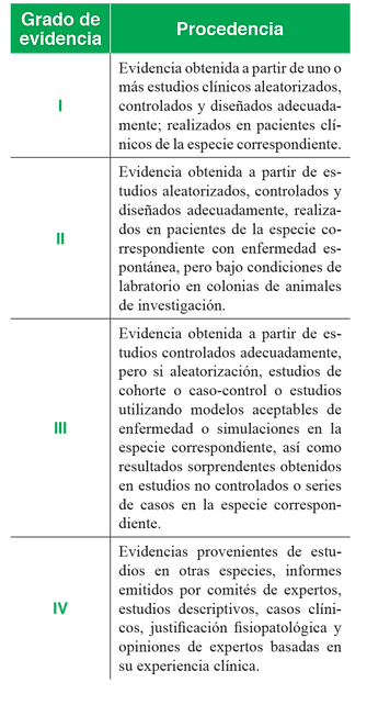 Vetoquinol_2.png