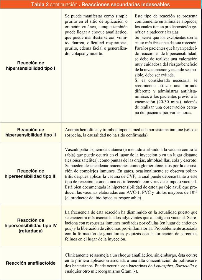 Guías de Vacunación_4.png