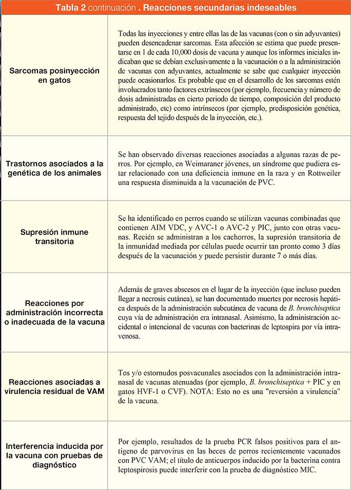 Guías de Vacunación_5.png