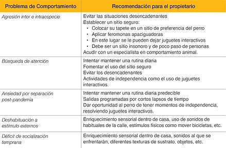 tabla 1.png