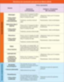 Guías de Vacunación_7.png