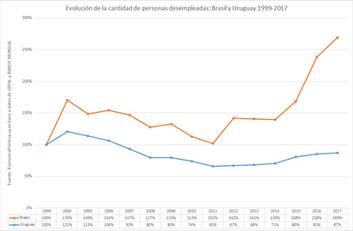 LA GRÁFICA DE LA SEMANA: TRAGEDIA EN BRASIL