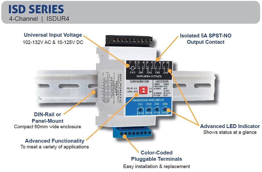ISD Series.jpg