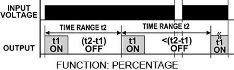 Function Percentage.jpg