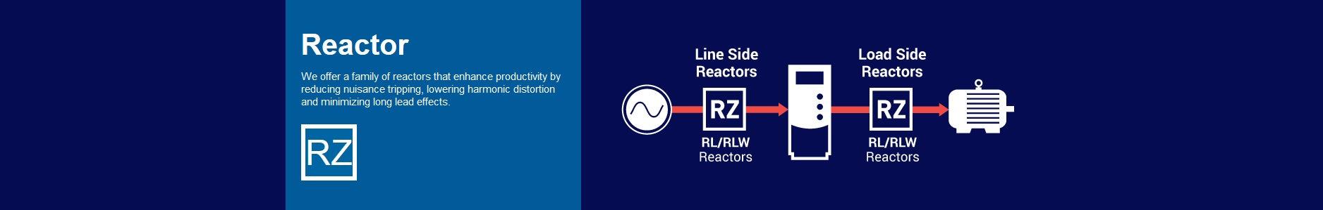 Reactors Banner.jpg