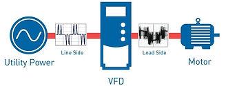 MTE VFD Example.jpg