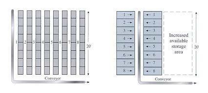 carton flow rack diagram