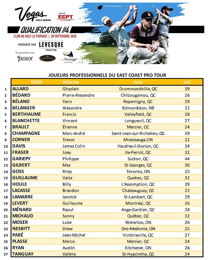 Portage Vegas Draft - Pros.png
