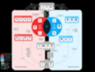 Process Flow_Portfolio7.png