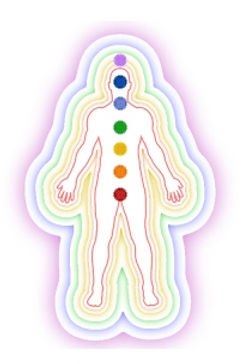 human aura and chakras