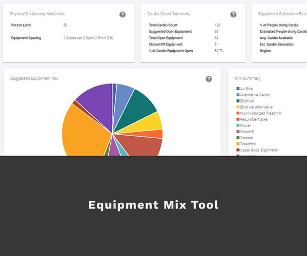 Equipment Mix Tool