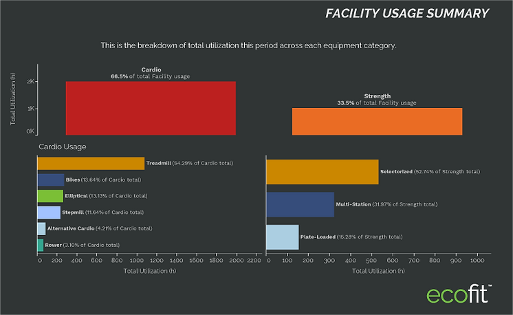facility-usage.png