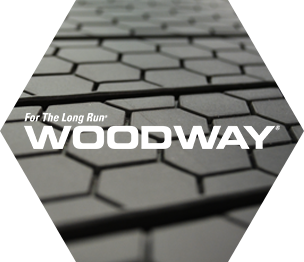 ECOFIT and Woodway Partnership