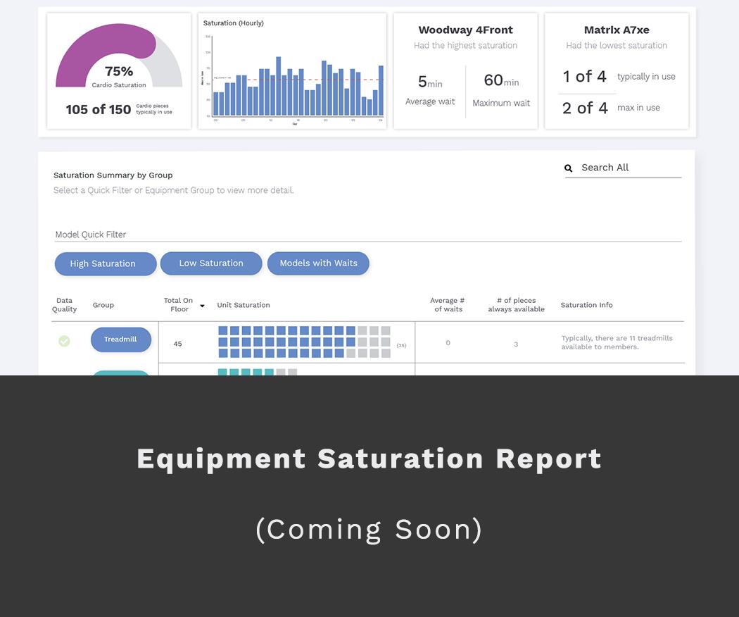 Equipment Saturation Report