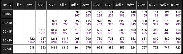 プリントステッカー価格表20cm.png