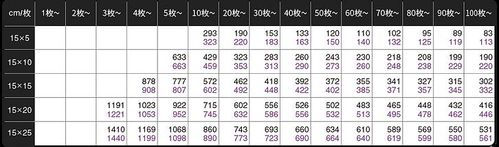 プリントステッカー価格表15cm.png