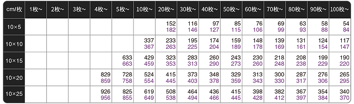 プリントステッカー価格表10cm.png