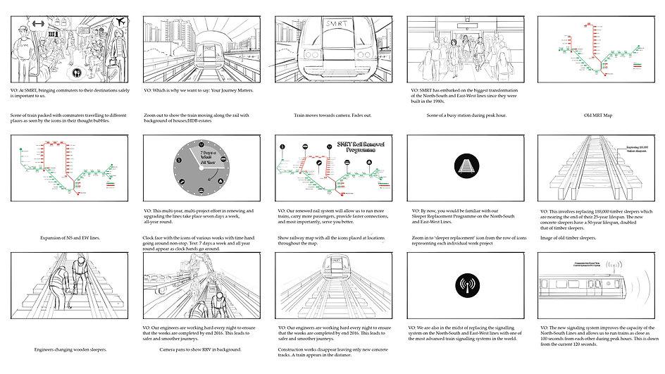Whiteboard animation SMRT storyboards Singapore