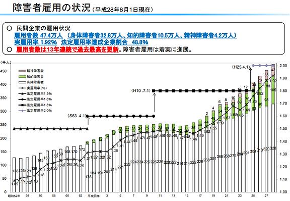 プロジェクト素材 グラフ.png