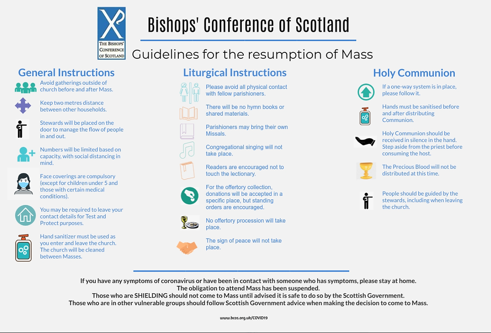 Guideline for resumption of Mass.png