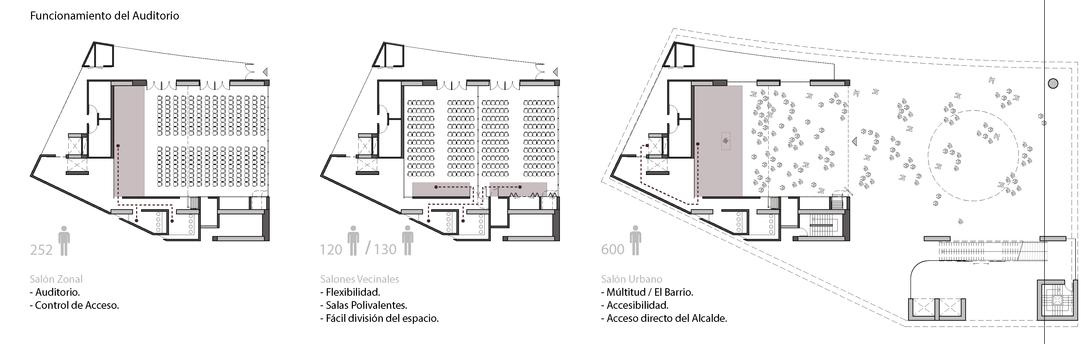 ALCALDIA CIUDAD BOLIVAR_Auditorio.png
