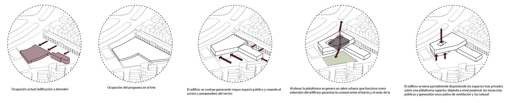 ALCALDIA_CIUDAD_BOLIVAR_Esquema_Diseño.p