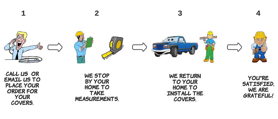 Order-Process-Lucidchart (1).png