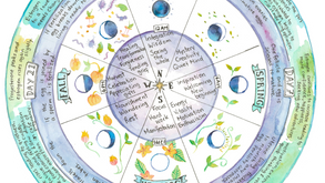 The Women's Cycle and the Cycles of Nature
