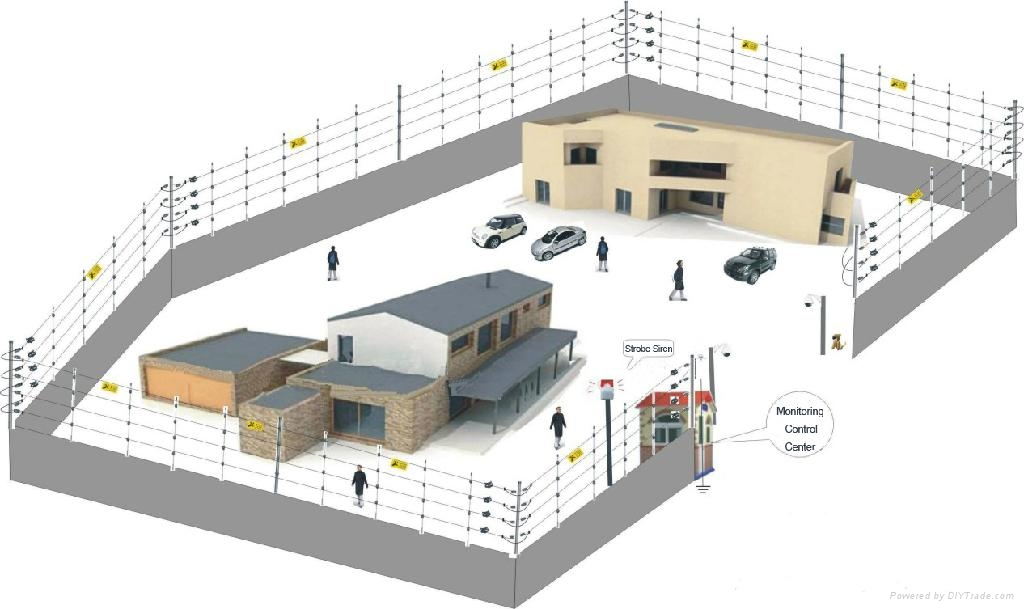 Pegasus Perimeter Protection Systems