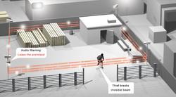 Pegasus Perimeter Protection Systems