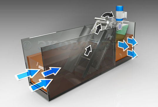 Технологическая схема работы механической решетки