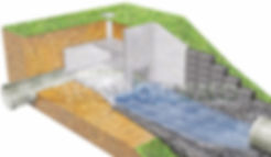 Гидротехнические сооружения, коллектор