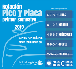 Rotación Pico y placa primer semestre 2109