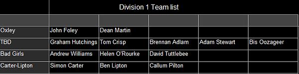 Div 1 Team list.PNG
