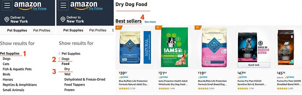 How to find your niche on Amazon.