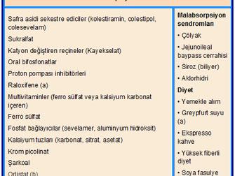 Hipotiroidi 5. Levotiroksinle replasman (devam), Tedavide terapötik hedefler, Tablolar