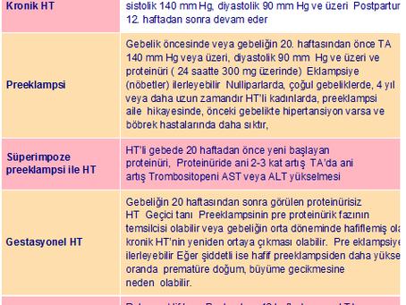 Hipertansiyon JNC 7 Raporu. Özet 16