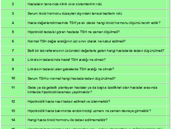 Hipotiroidi 1. Özet, Giriş Bölümleri ve Rehberin Rehberi