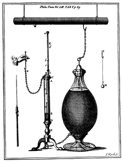 Kinnersley_Electrical_Air_Thermometer_17