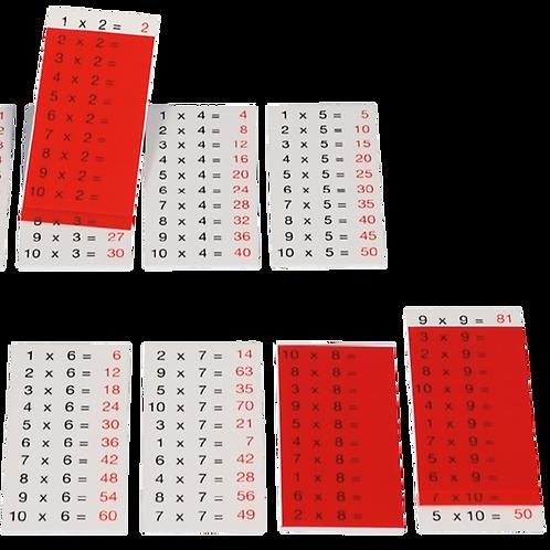 Copia de TABLAS DE MULTIPLICAR MÁGICAS