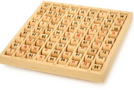 TABLAS DE X de madera