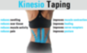 kinesio taping, cornelius kinesio taping, soft tissue taping, sports injury taping, sports tape,