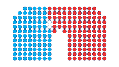 r20 Seats in House.png