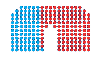 r16 Seats in House.png