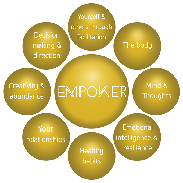 Empower Gold.png