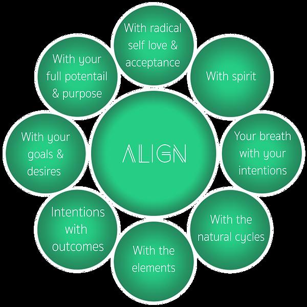 ALIGN circle.png