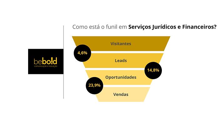 Indicadores de Mercado - Funil.png